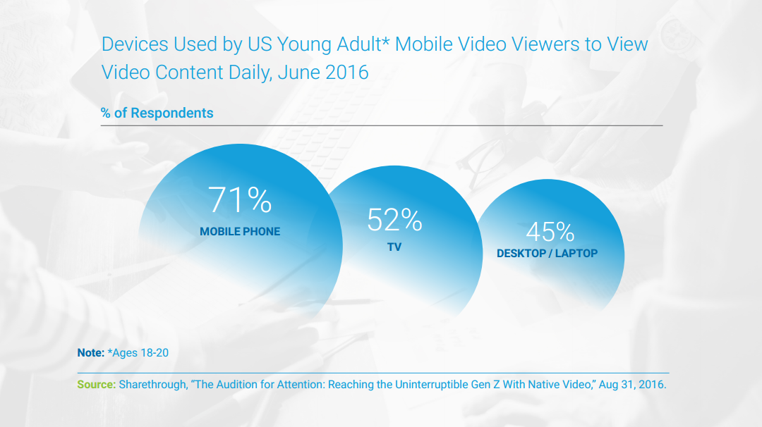 US Mobile Video Viewers and Penetration 02
